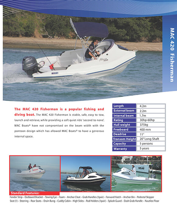 New MAC 420 poly Sports Fisher with 60hp Honda outboard drive away